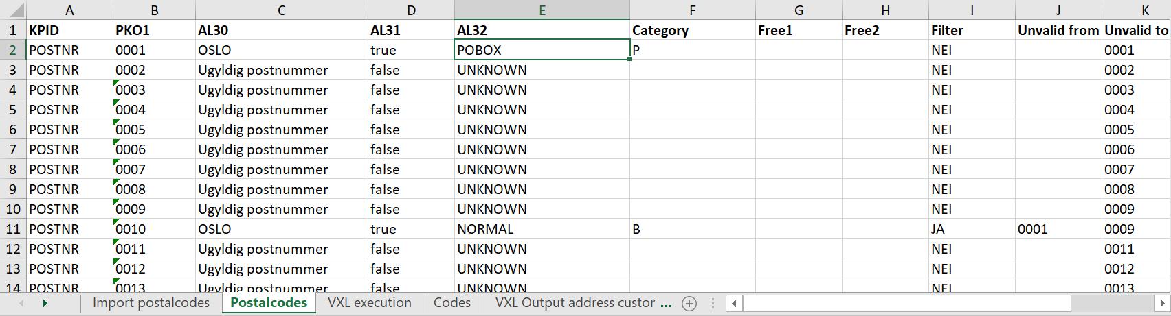 Excel sheet - M3